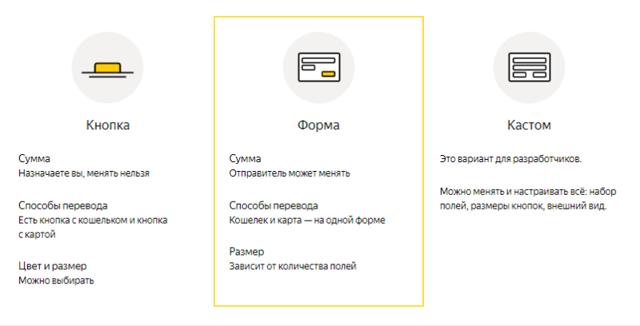 Підключення Яндекс Касі для онлайн оплати на сайті для фізичних осіб, IP и ТОВ