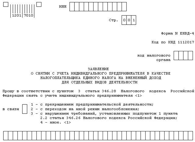 Закриття торгової точки: порядок на ЕНВД, заяву, звітність