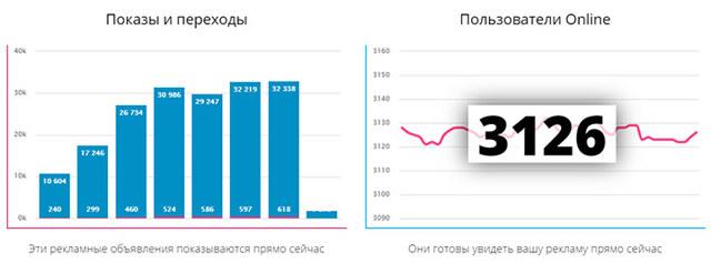 Розширення для заробітку - як отримувати гроші за допомогою браузера