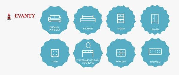 Структура і оформлення інтернет-магазину: що повинно бути на сайті