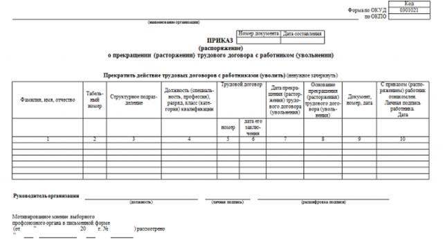 Наказ про звільнення працівника: скачать бланк форм Т-8 и Т-8а