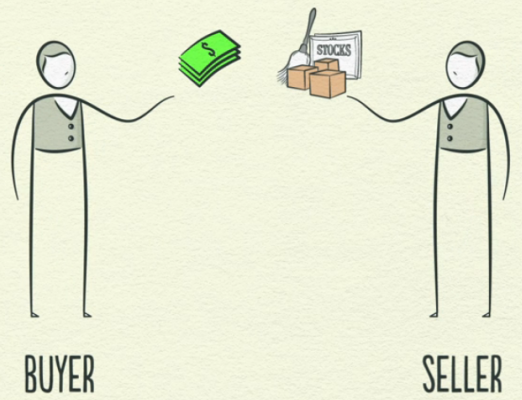 Звідки беруться гроші и як працює економіка країни - відео