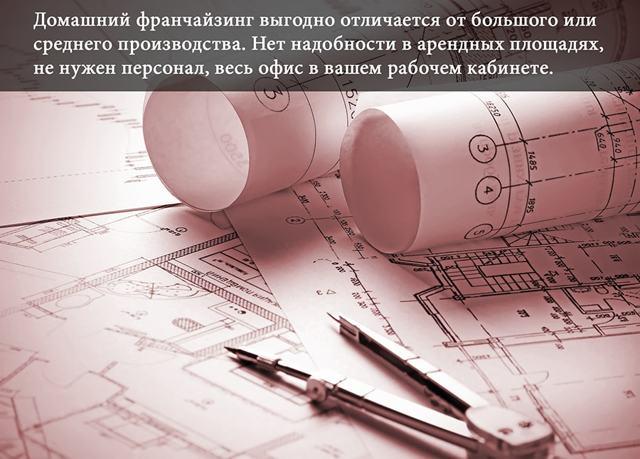 Як найти бізнес-Ідеї с помощью франшиз + приклад хорошої бізнес-Ідеї