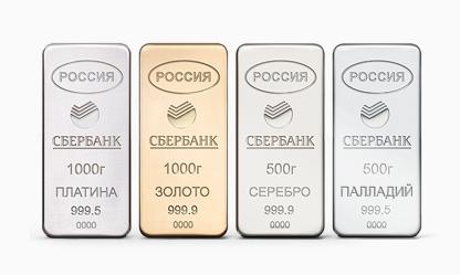 Знеособлені металеві рахунки (ОМС) - то багато, де Відкрити, плюси и мінусі
