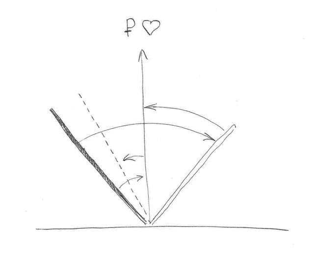 Перевірка ніші через Авито - як тестуваті нішу на Авито
