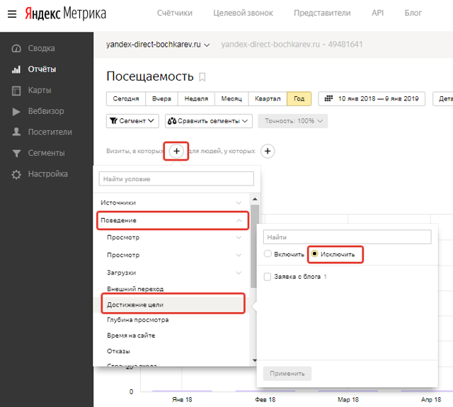 Ремаркетінг: що це таке і як налаштувати ретаргетінг в google і Яндекс