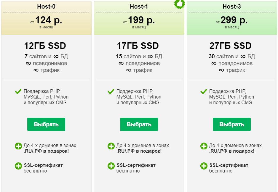 Швидкісні тарифи на Reg.ru